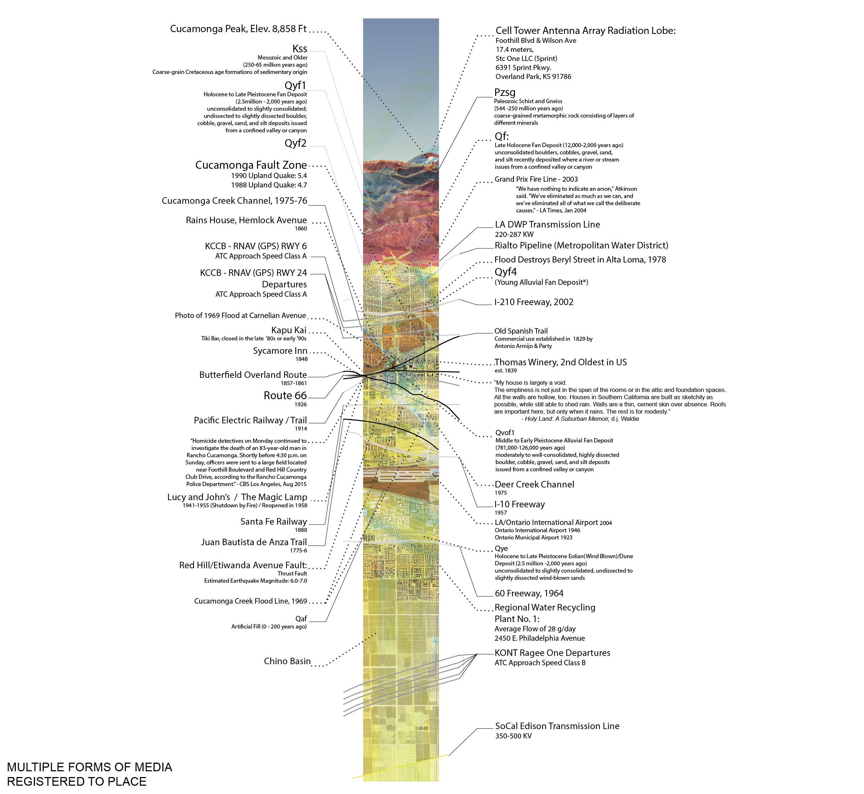 JBohnAssociates_PathwayProject_SliverDiagram-01
